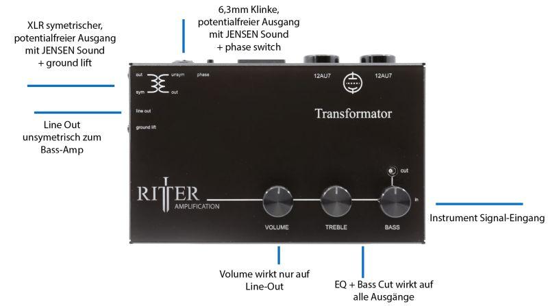 Transformator Schema